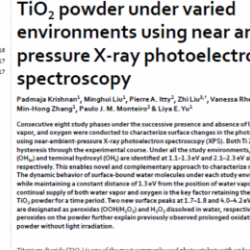 Nature.com Paper: Characterization of Photocatalytic Powder